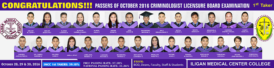 criminology passers 2016