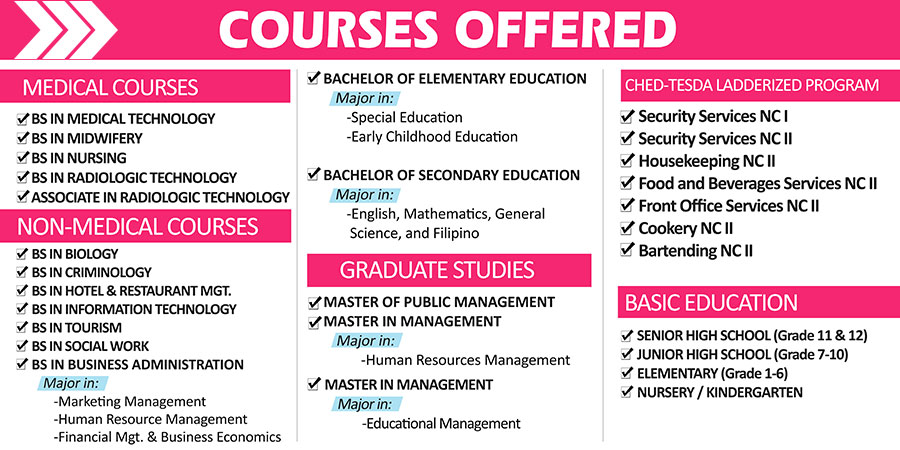 imcc courses offered